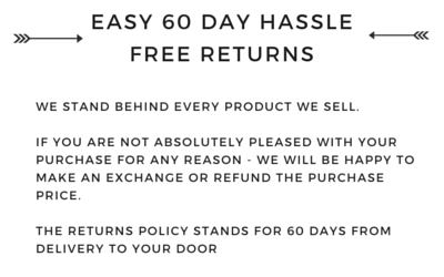 returns policy details